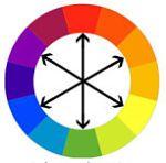 les-couleurs-complementaires